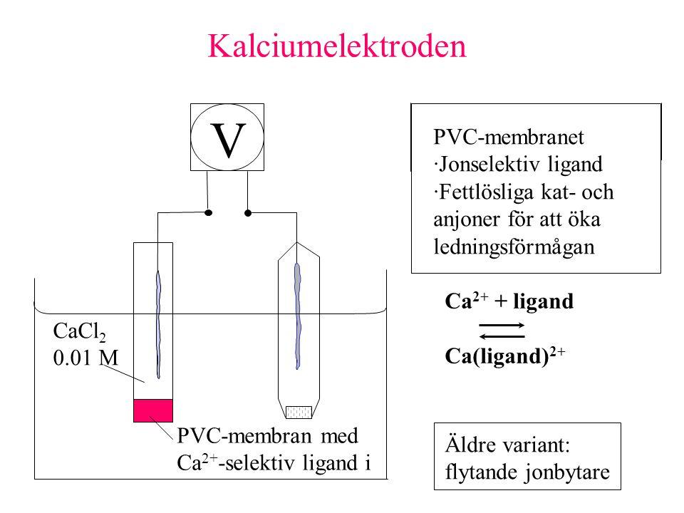 V Kalciumelektroden PVC-membranet Jonselektiv ligand
