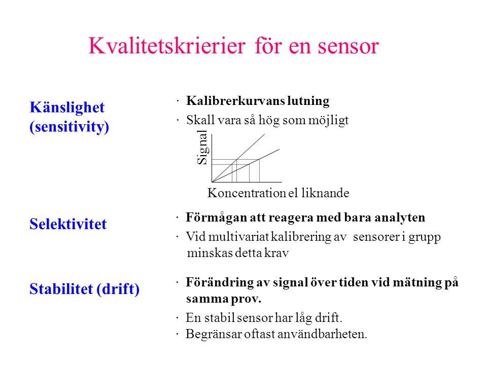 Kvalitetskrierier för en sensor