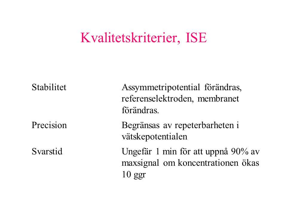 Kvalitetskriterier, ISE