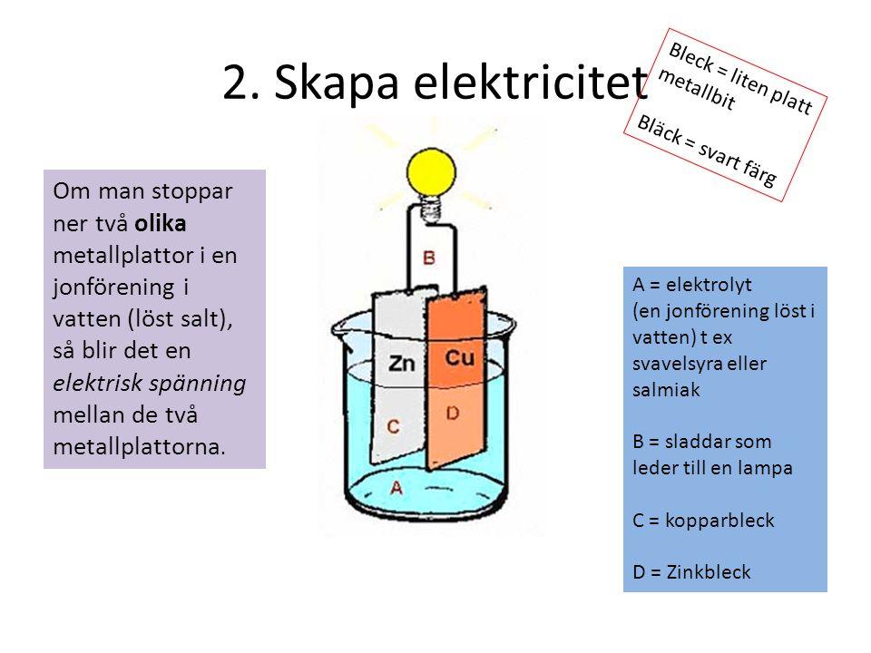 2. Skapa elektricitet Bleck = liten platt metallbit. Bläck = svart färg.