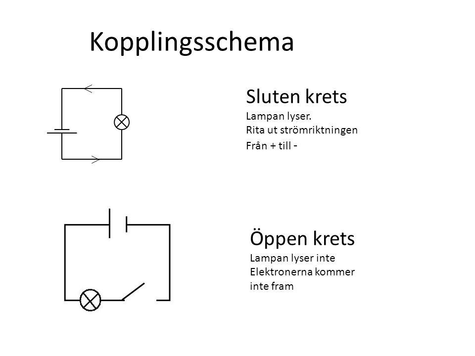 Kopplingsschema Sluten krets Öppen krets Lampan lyser.