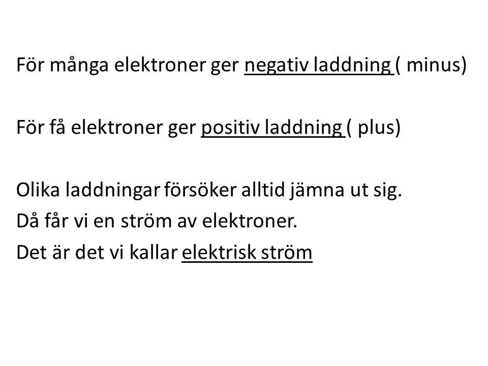 För många elektroner ger negativ laddning ( minus) För få elektroner ger positiv laddning ( plus) Olika laddningar försöker alltid jämna ut sig.