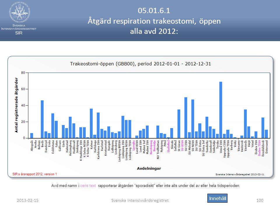 05.01.6.1 Åtgärd respiration trakeostomi, öppen alla avd 2012: