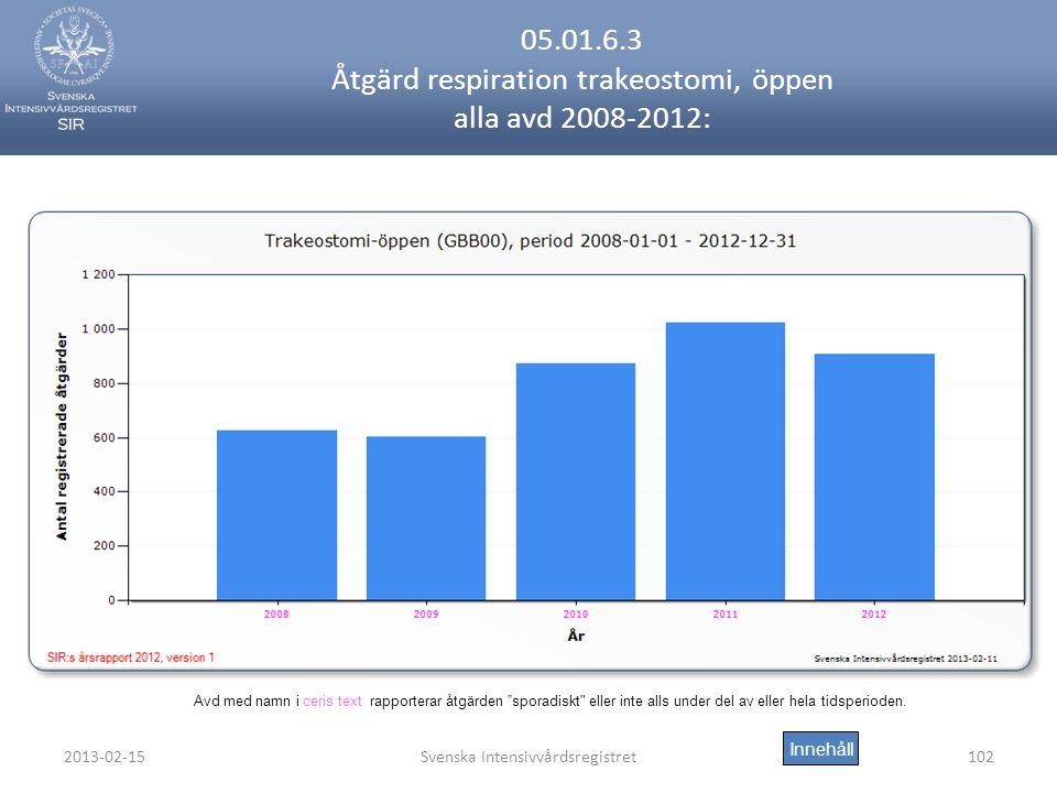 05.01.6.3 Åtgärd respiration trakeostomi, öppen alla avd 2008-2012: