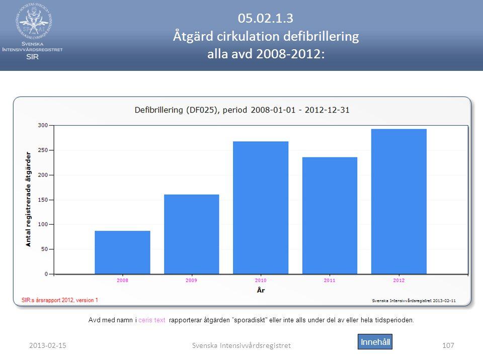 05.02.1.3 Åtgärd cirkulation defibrillering alla avd 2008-2012: