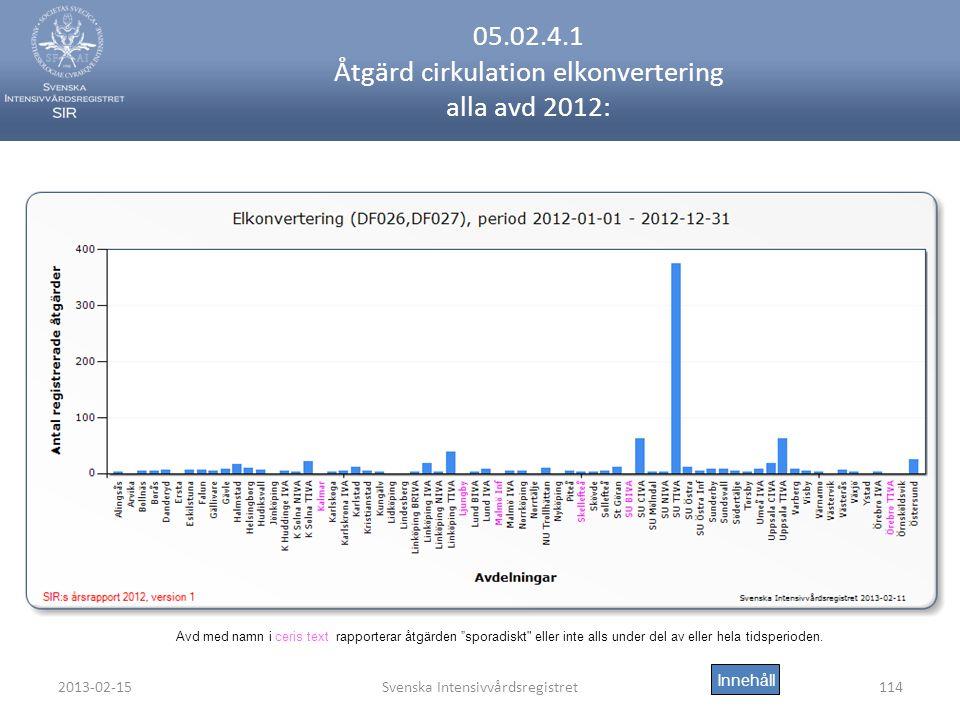 05.02.4.1 Åtgärd cirkulation elkonvertering alla avd 2012: