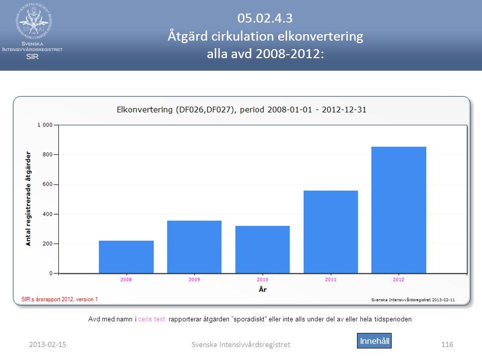 05.02.4.3 Åtgärd cirkulation elkonvertering alla avd 2008-2012: