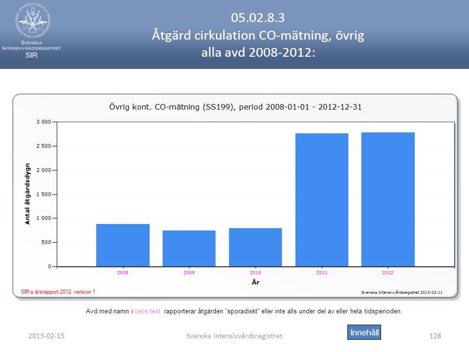 05.02.8.3 Åtgärd cirkulation CO-mätning, övrig alla avd 2008-2012: