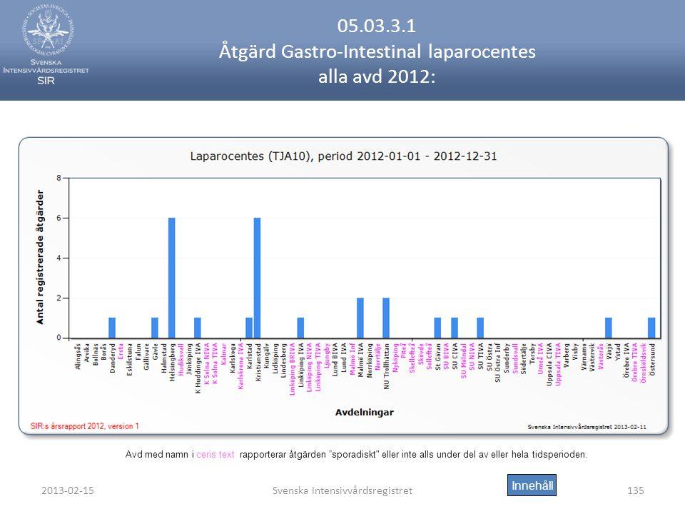 05.03.3.1 Åtgärd Gastro-Intestinal laparocentes alla avd 2012:
