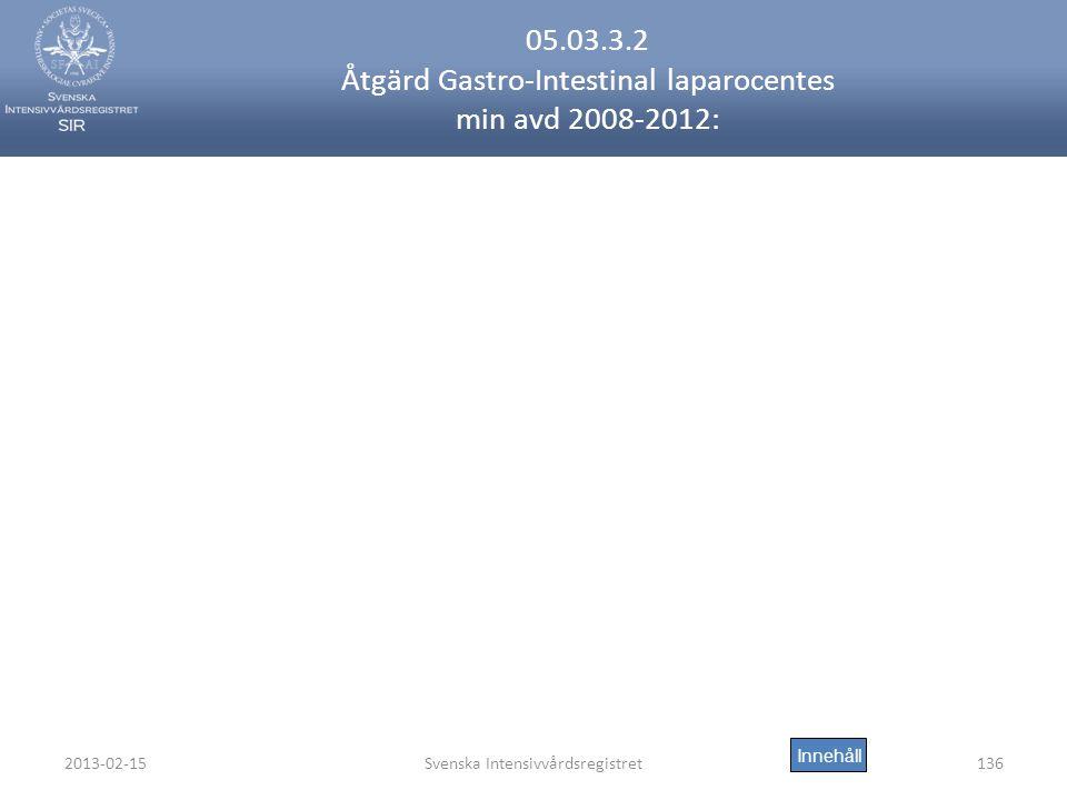05.03.3.2 Åtgärd Gastro-Intestinal laparocentes min avd 2008-2012: