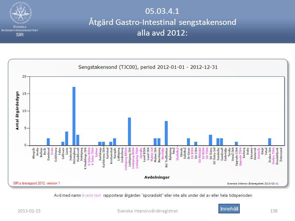 05.03.4.1 Åtgärd Gastro-Intestinal sengstakensond alla avd 2012: