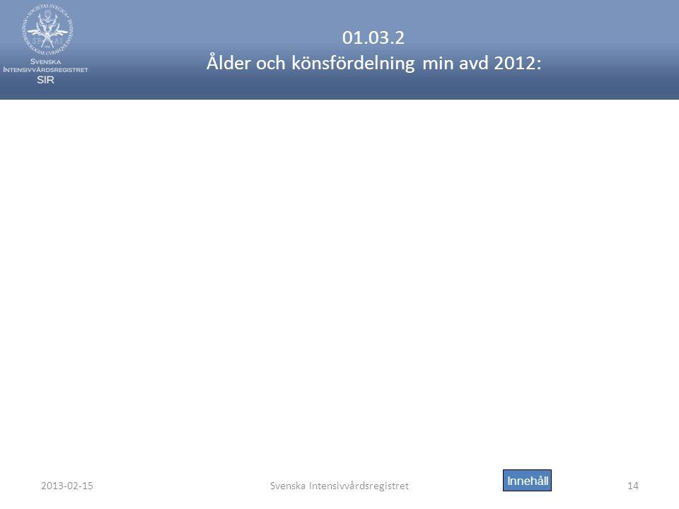 01.03.2 Ålder och könsfördelning min avd 2012: