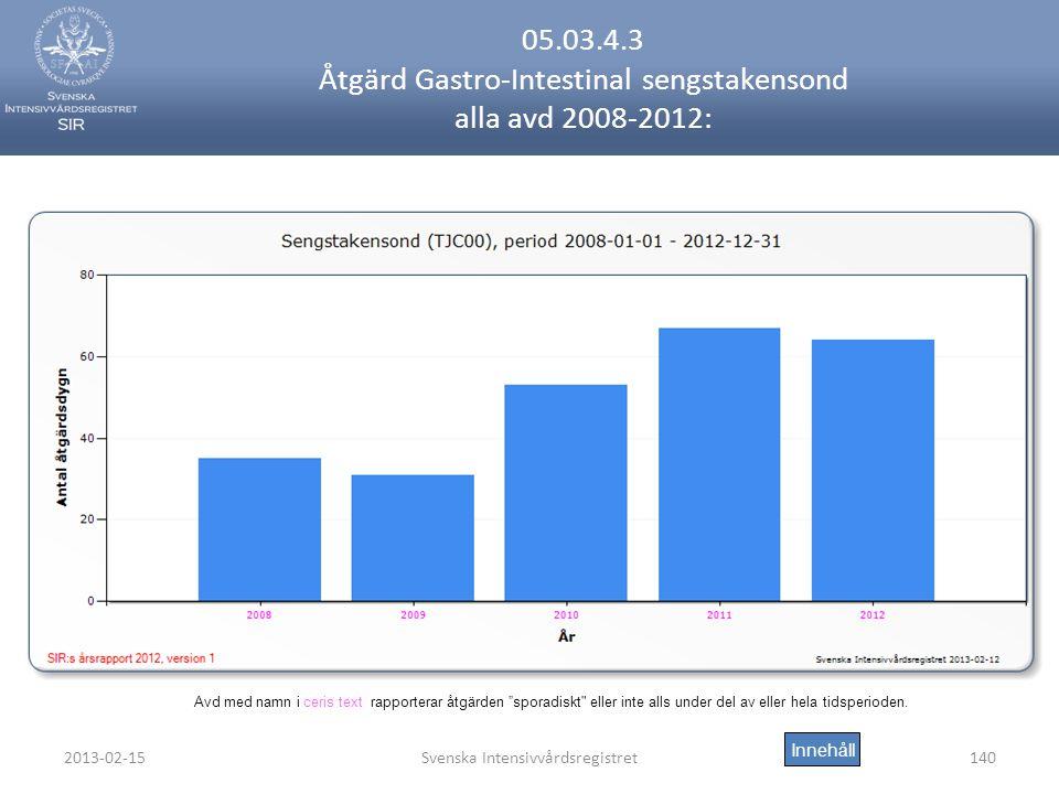 05.03.4.3 Åtgärd Gastro-Intestinal sengstakensond alla avd 2008-2012: