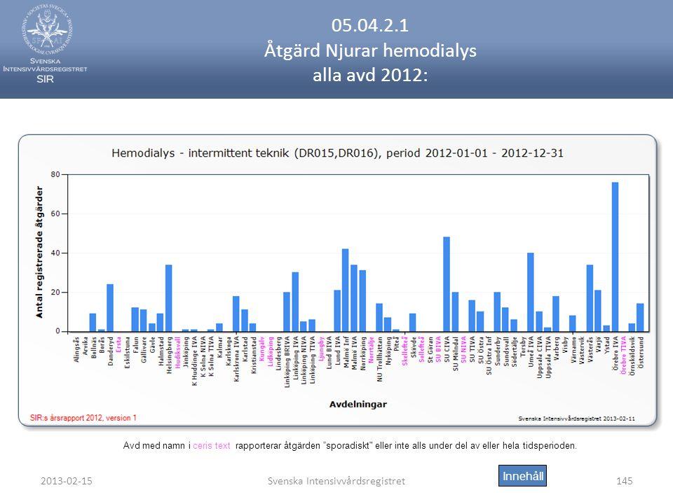 05.04.2.1 Åtgärd Njurar hemodialys alla avd 2012: