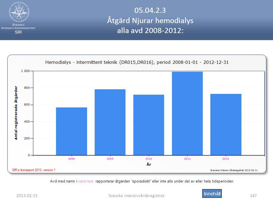 05.04.2.3 Åtgärd Njurar hemodialys alla avd 2008-2012: