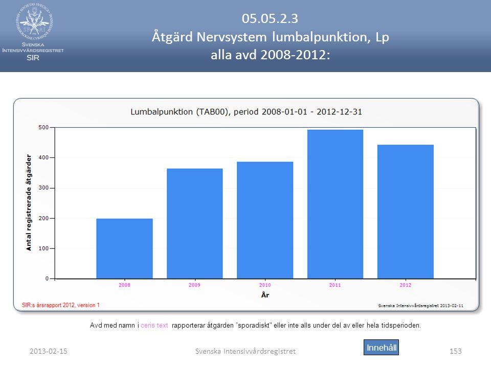 05.05.2.3 Åtgärd Nervsystem lumbalpunktion, Lp alla avd 2008-2012: