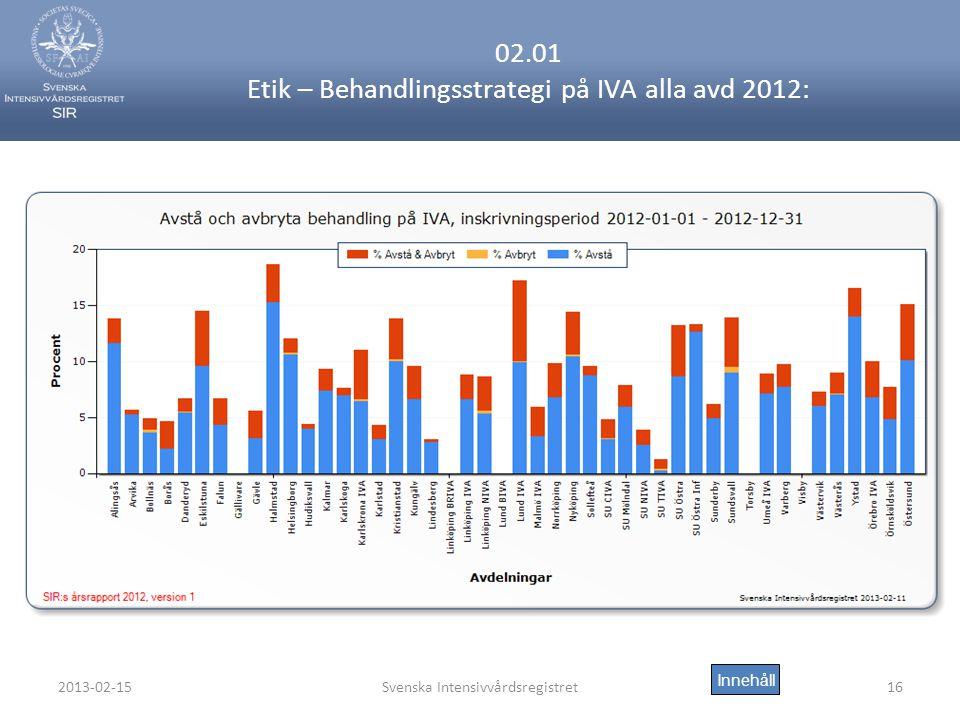 02.01 Etik – Behandlingsstrategi på IVA alla avd 2012: