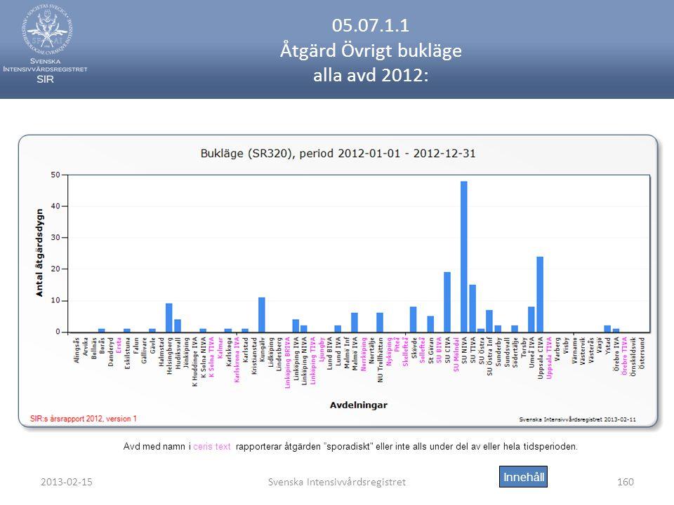 05.07.1.1 Åtgärd Övrigt bukläge alla avd 2012: