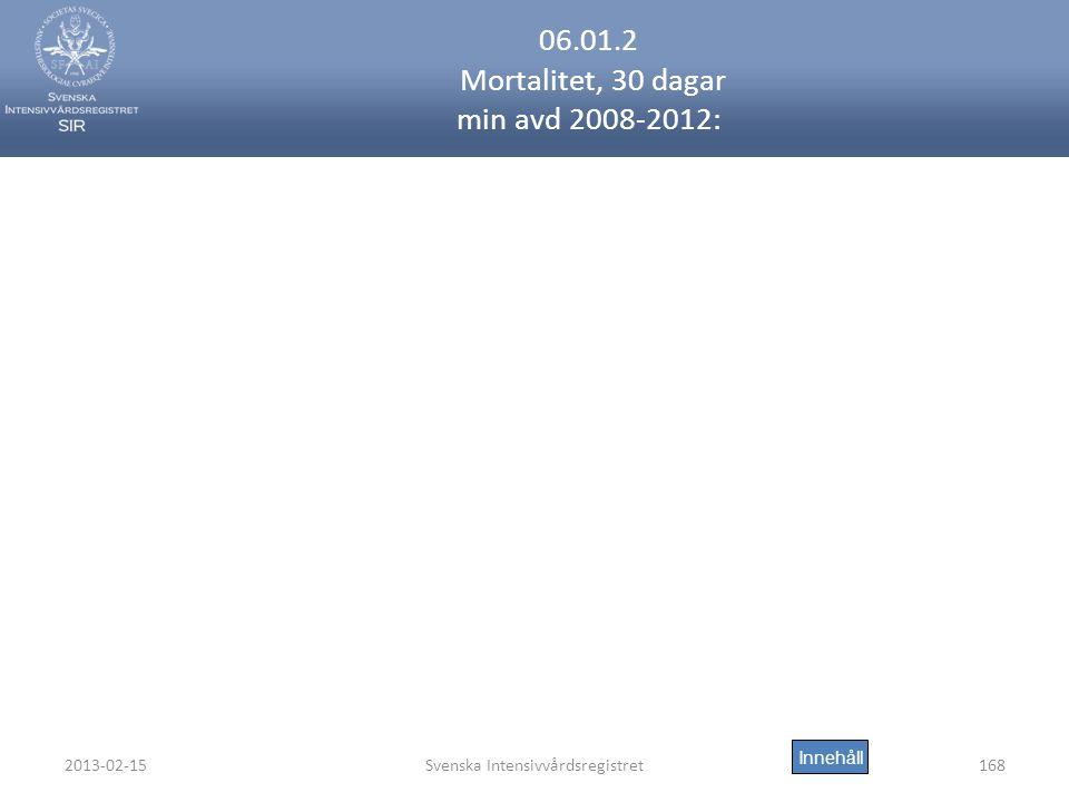 06.01.2 Mortalitet, 30 dagar min avd 2008-2012: