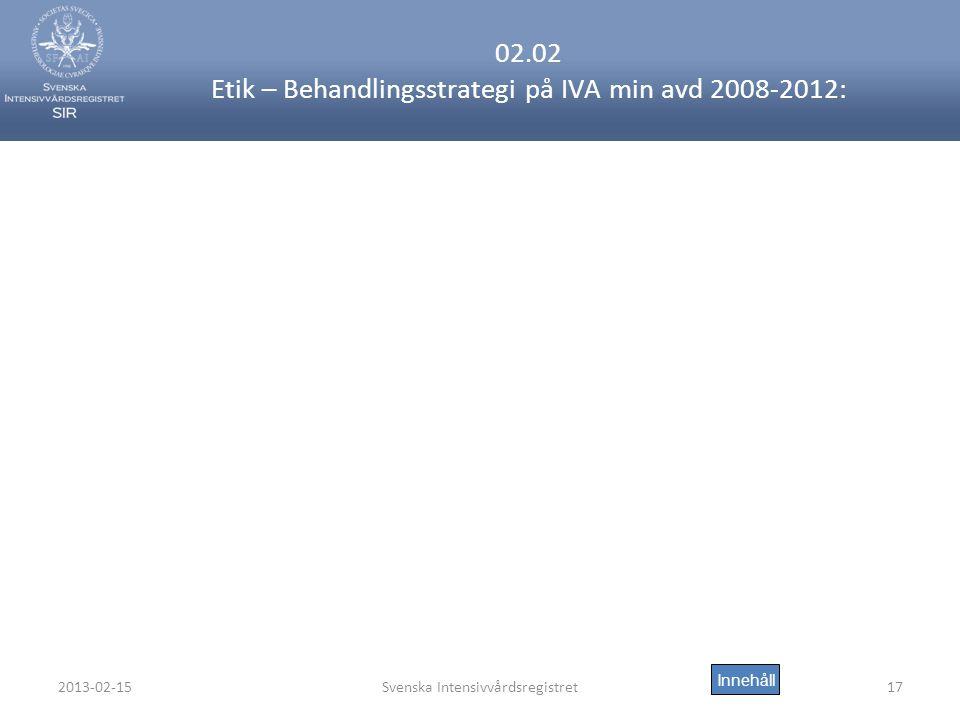 02.02 Etik – Behandlingsstrategi på IVA min avd 2008-2012: