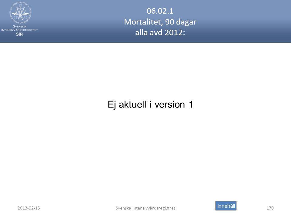 06.02.1 Mortalitet, 90 dagar alla avd 2012:
