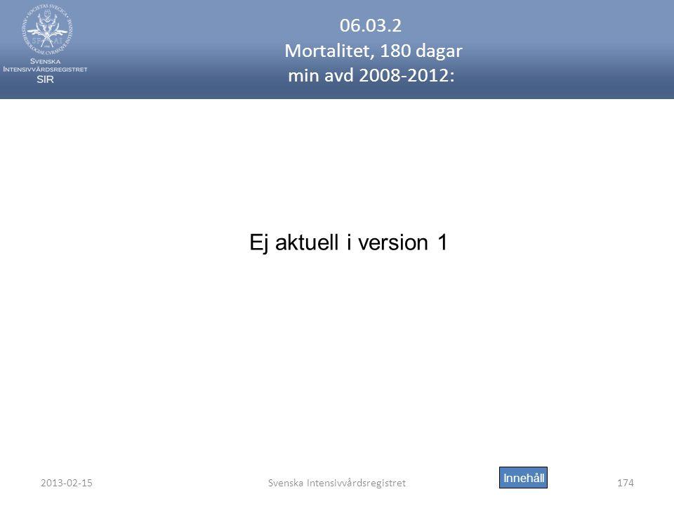 06.03.2 Mortalitet, 180 dagar min avd 2008-2012: