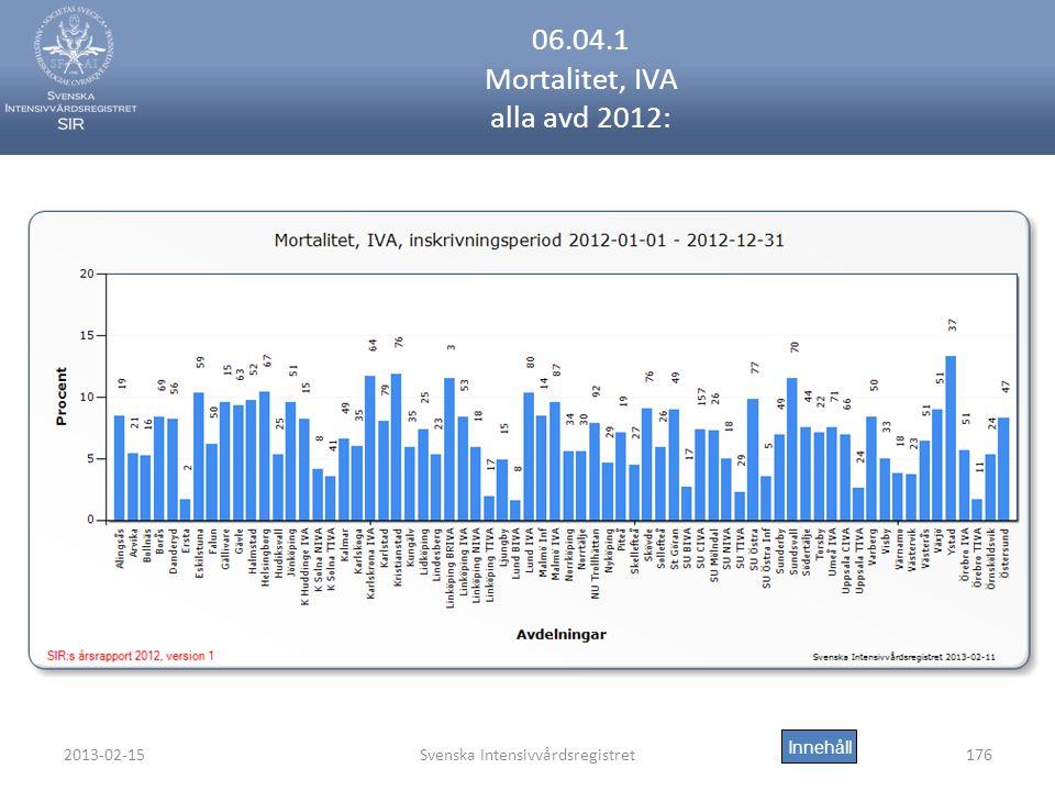 06.04.1 Mortalitet, IVA alla avd 2012: