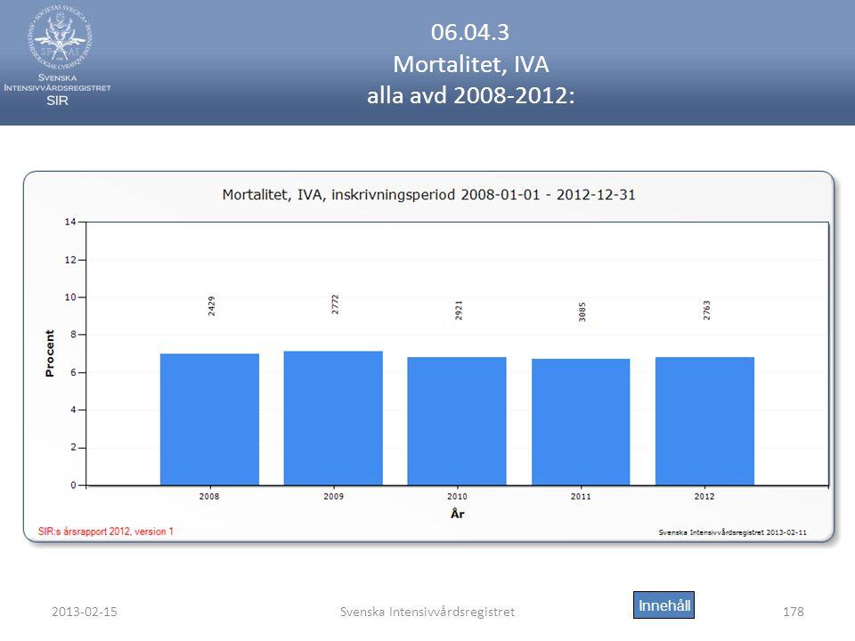 06.04.3 Mortalitet, IVA alla avd 2008-2012: