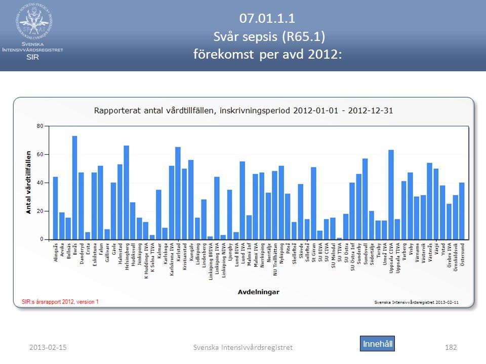 07.01.1.1 Svår sepsis (R65.1) förekomst per avd 2012: