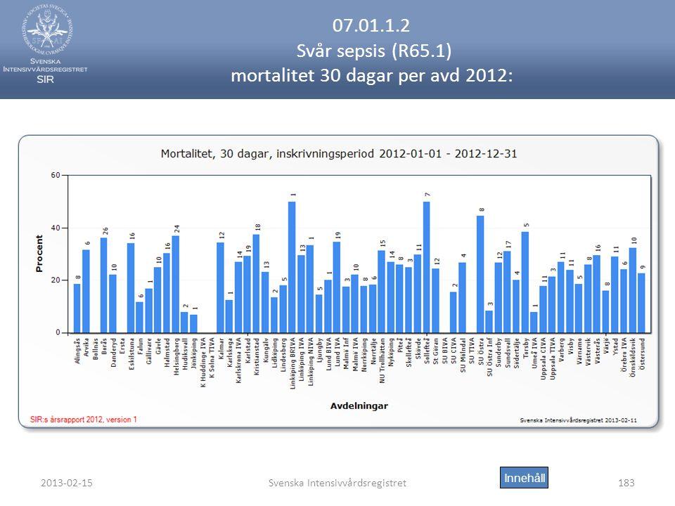07.01.1.2 Svår sepsis (R65.1) mortalitet 30 dagar per avd 2012: