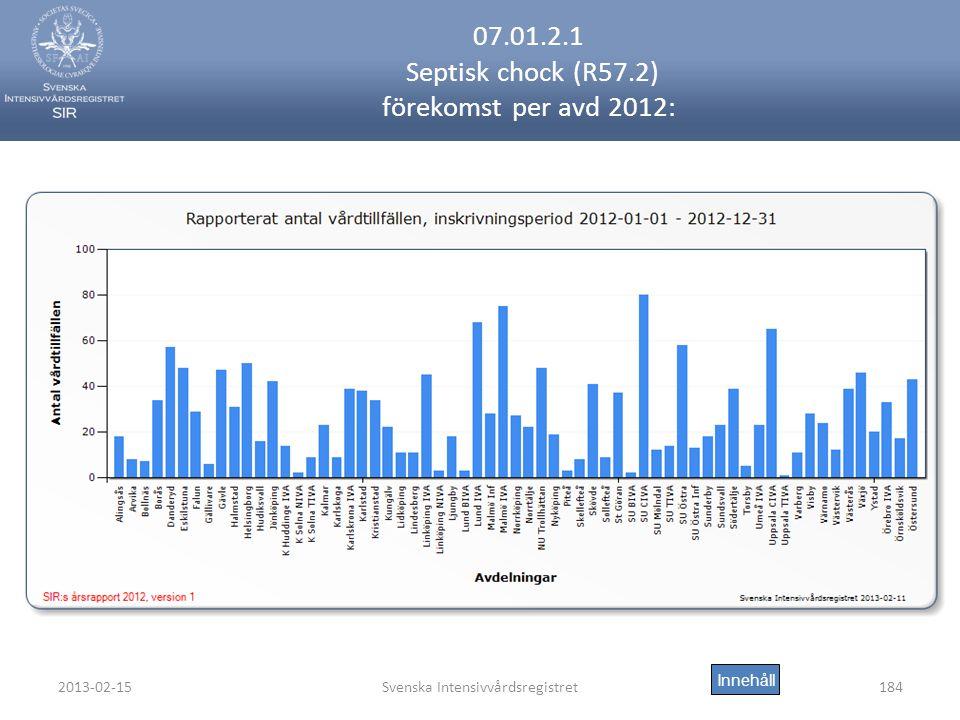 07.01.2.1 Septisk chock (R57.2) förekomst per avd 2012: