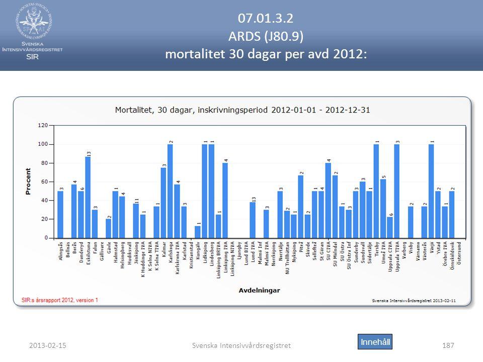 07.01.3.2 ARDS (J80.9) mortalitet 30 dagar per avd 2012: