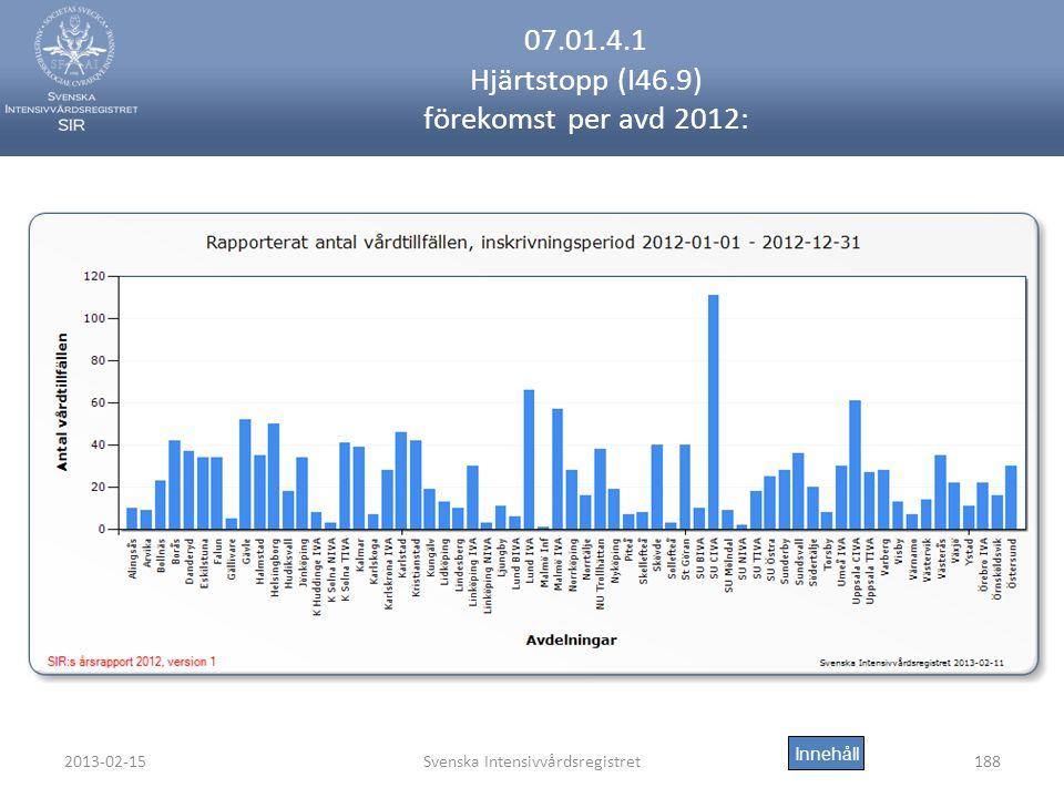 07.01.4.1 Hjärtstopp (I46.9) förekomst per avd 2012: