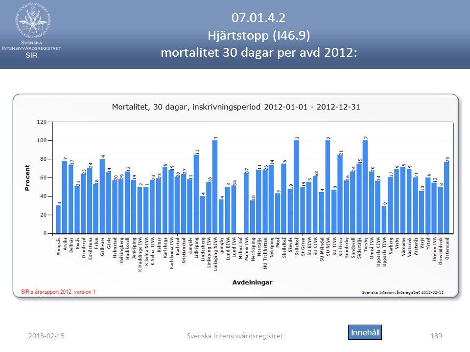 07.01.4.2 Hjärtstopp (I46.9) mortalitet 30 dagar per avd 2012: