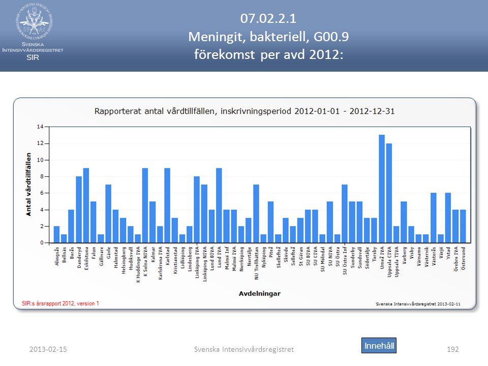07.02.2.1 Meningit, bakteriell, G00.9 förekomst per avd 2012: