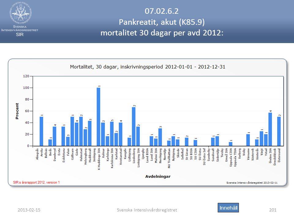 07.02.6.2 Pankreatit, akut (K85.9) mortalitet 30 dagar per avd 2012: