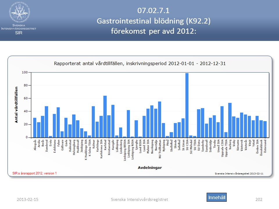 07.02.7.1 Gastrointestinal blödning (K92.2) förekomst per avd 2012: