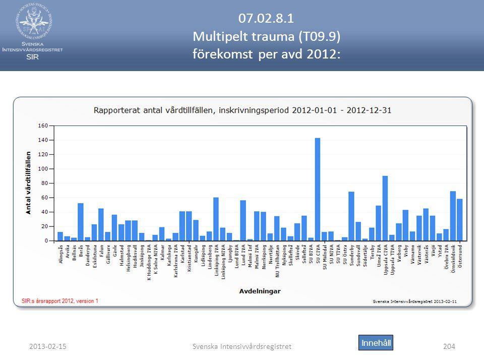 07.02.8.1 Multipelt trauma (T09.9) förekomst per avd 2012: