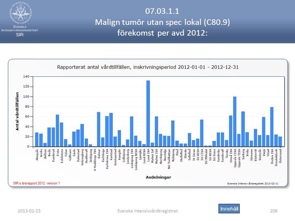 07.03.1.1 Malign tumör utan spec lokal (C80.9) förekomst per avd 2012: