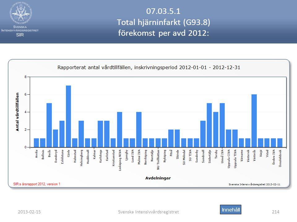 07.03.5.1 Total hjärninfarkt (G93.8) förekomst per avd 2012: