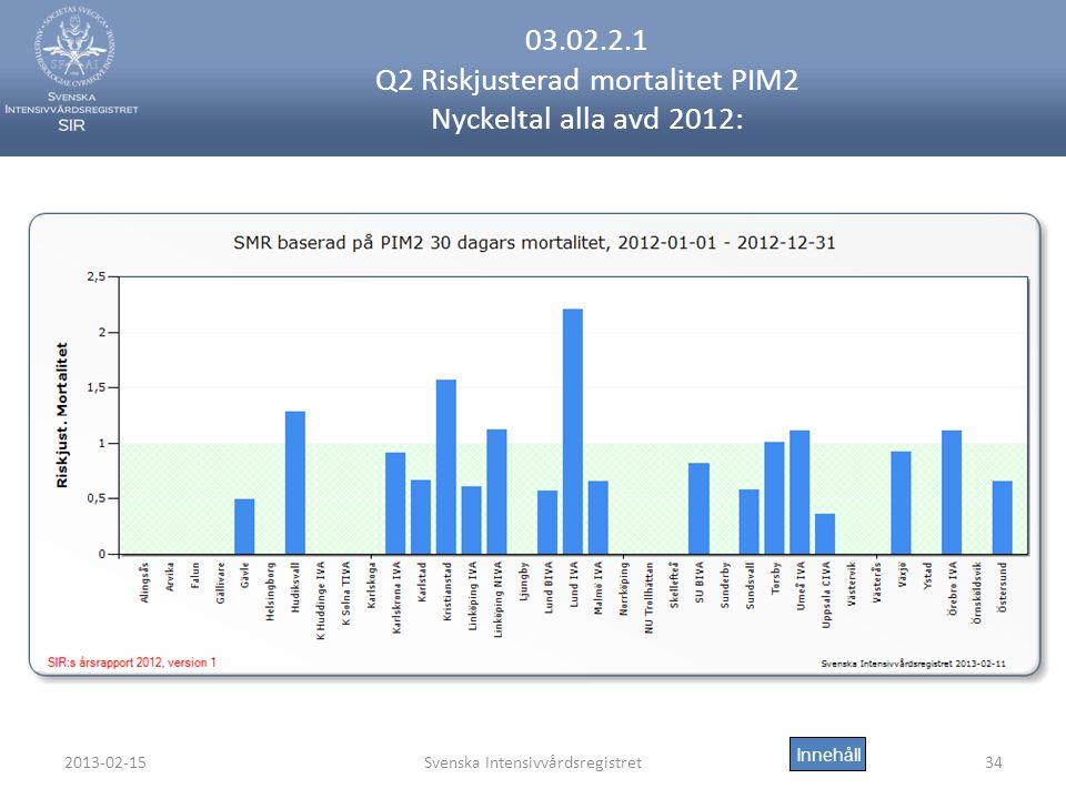 03.02.2.1 Q2 Riskjusterad mortalitet PIM2 Nyckeltal alla avd 2012: