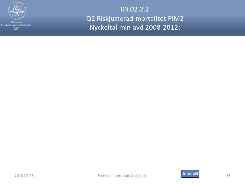 03.02.2.2 Q2 Riskjusterad mortalitet PIM2 Nyckeltal min avd 2008-2012: