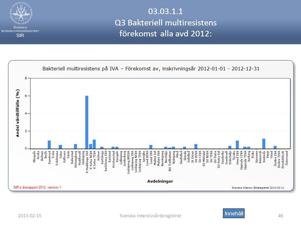 03.03.1.1 Q3 Bakteriell multiresistens förekomst alla avd 2012: