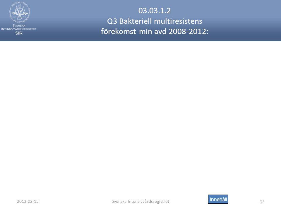 03.03.1.2 Q3 Bakteriell multiresistens förekomst min avd 2008-2012: