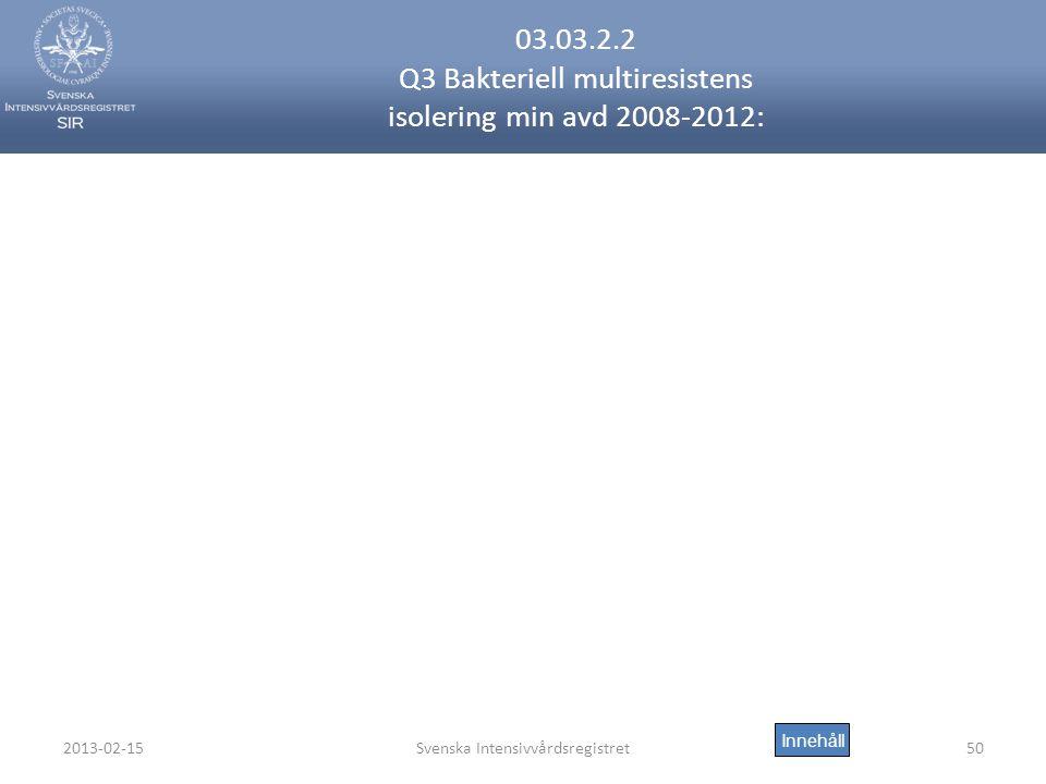 03.03.2.2 Q3 Bakteriell multiresistens isolering min avd 2008-2012: