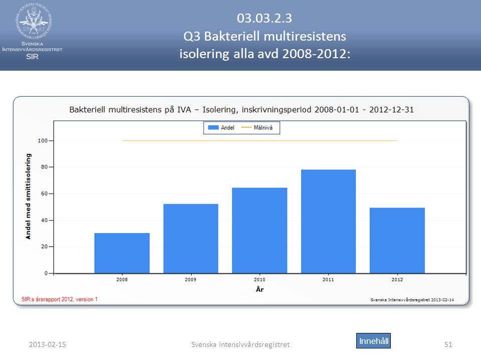 03.03.2.3 Q3 Bakteriell multiresistens isolering alla avd 2008-2012: