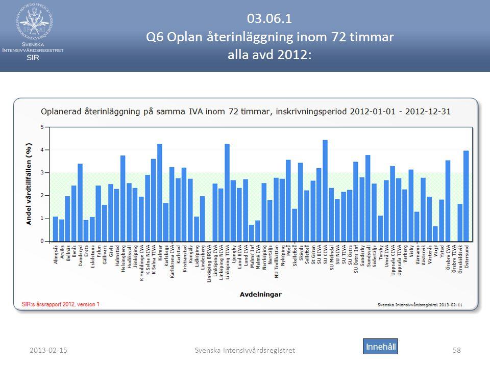 03.06.1 Q6 Oplan återinläggning inom 72 timmar alla avd 2012: