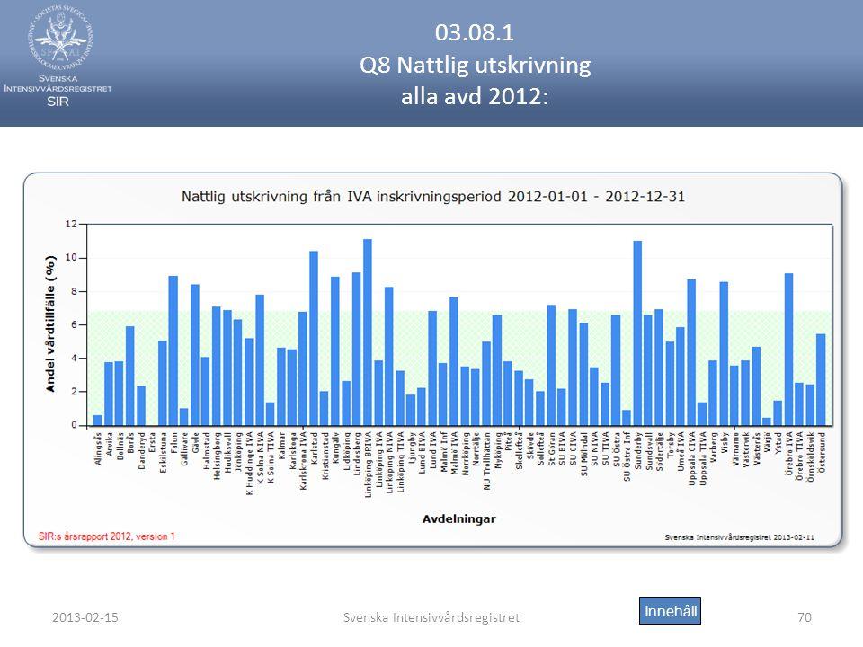 03.08.1 Q8 Nattlig utskrivning alla avd 2012: