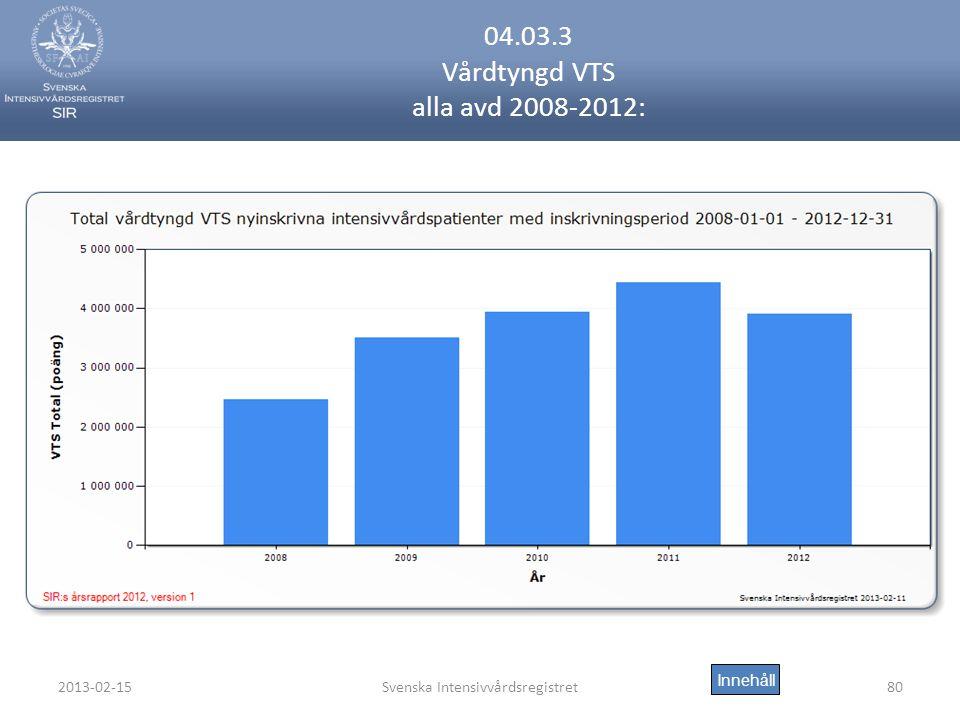 04.03.3 Vårdtyngd VTS alla avd 2008-2012: