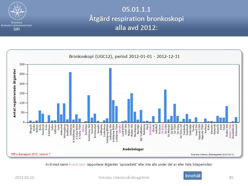 05.01.1.1 Åtgärd respiration bronkoskopi alla avd 2012: